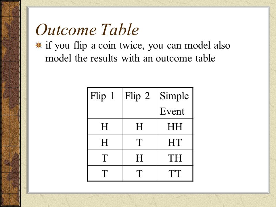 Outcome Table if you flip a coin twice, you can model also model the results with an outcome table.