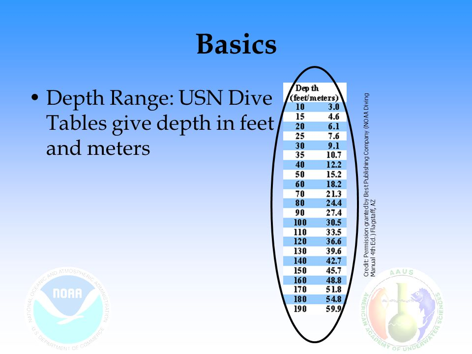 Basics Depth Range: USN Dive Tables give depth in feet and meters