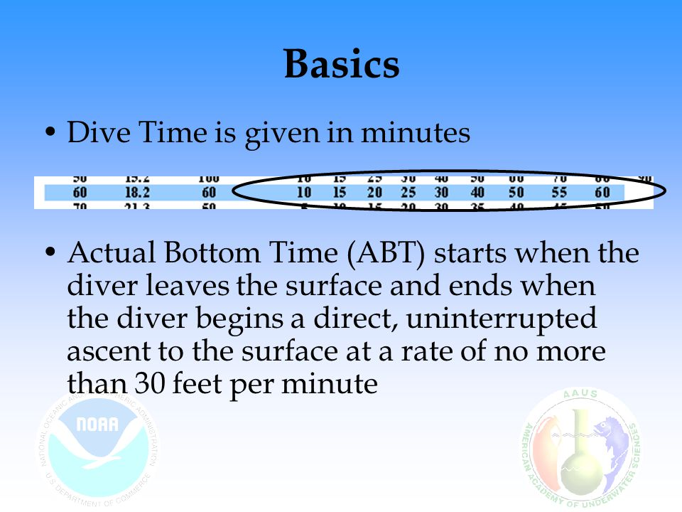 Basics Dive Time is given in minutes