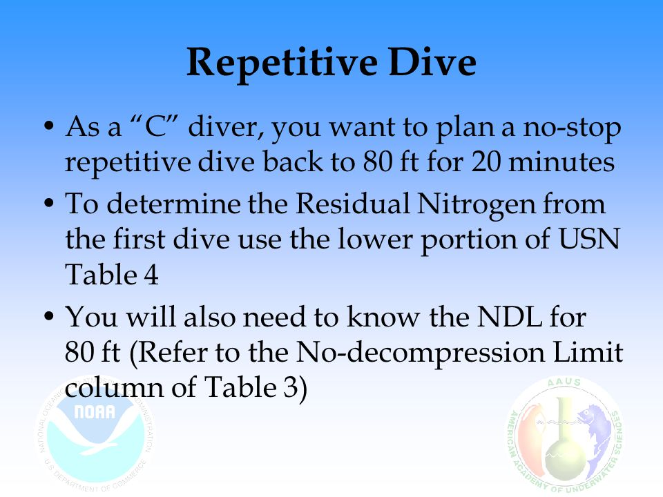Repetitive Dive As a C diver, you want to plan a no-stop repetitive dive back to 80 ft for 20 minutes.