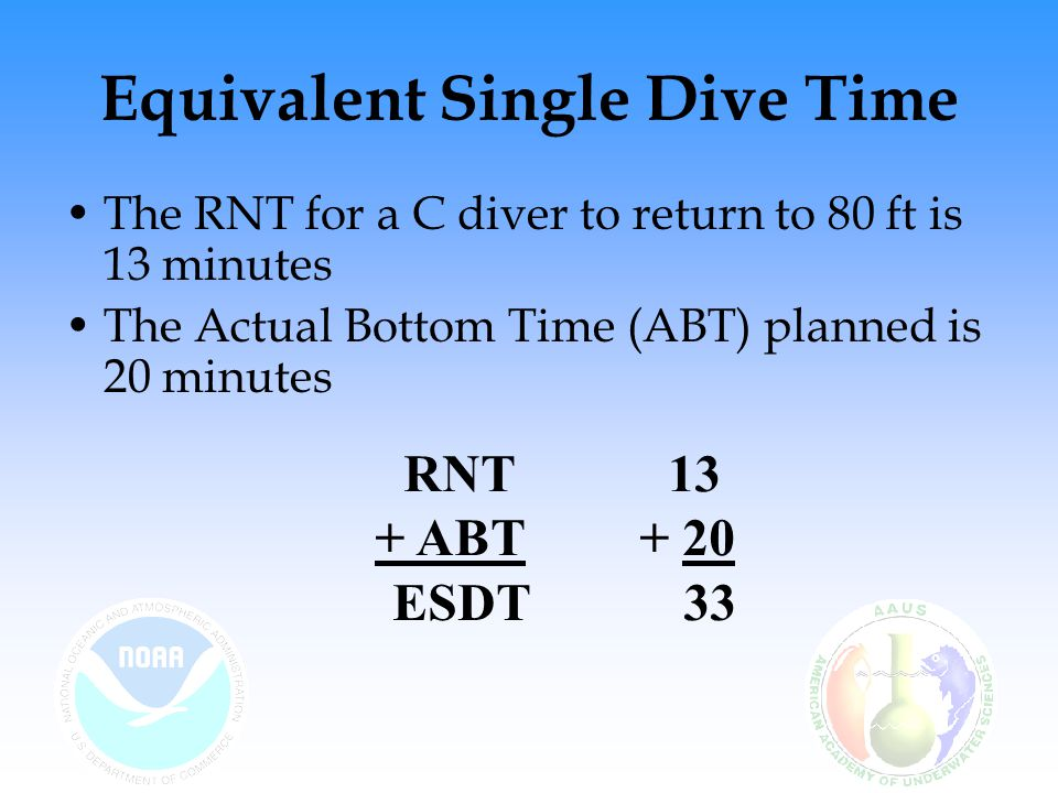 Equivalent Single Dive Time