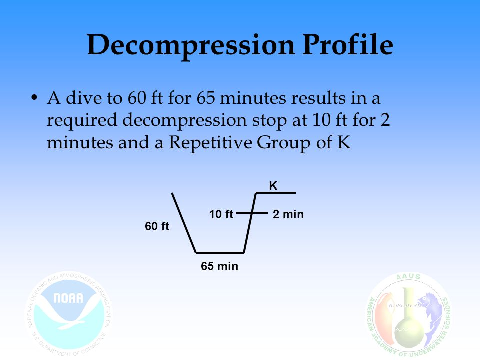 Decompression Profile