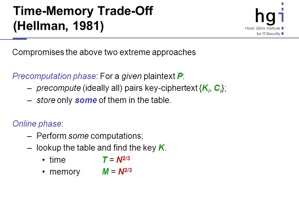 Time-Memory Trade-Off (Hellman, 1981)