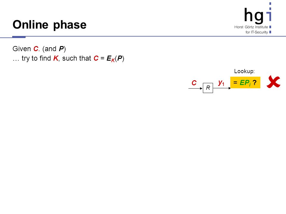  Online phase Given C. (and P) … try to find K, such that C = EK(P)