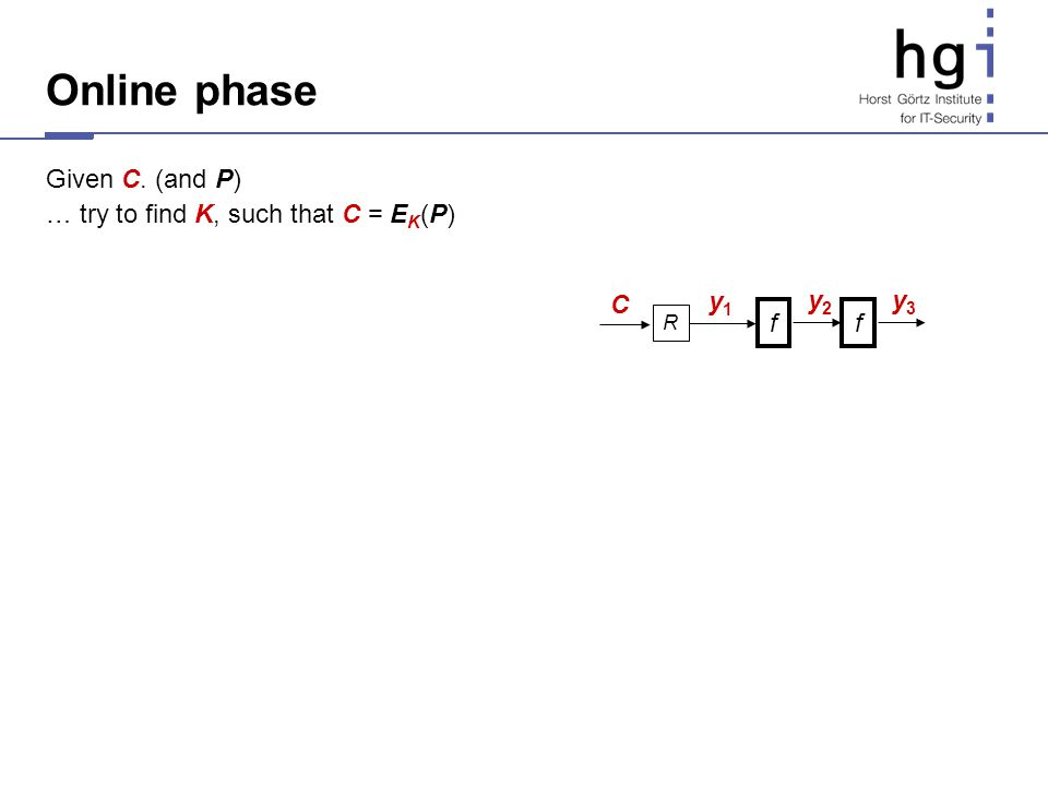 Online phase Given C. (and P) … try to find K, such that C = EK(P) C