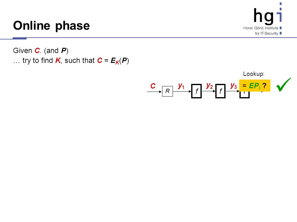  Online phase Given C. (and P) … try to find K, such that C = EK(P)