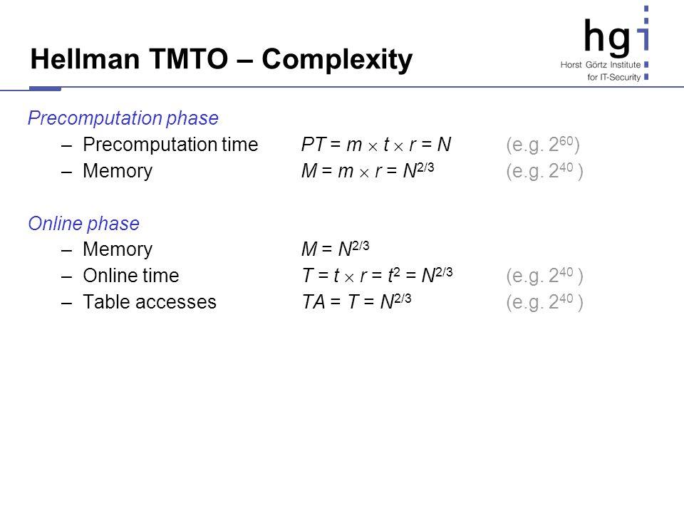 Hellman TMTO – Complexity