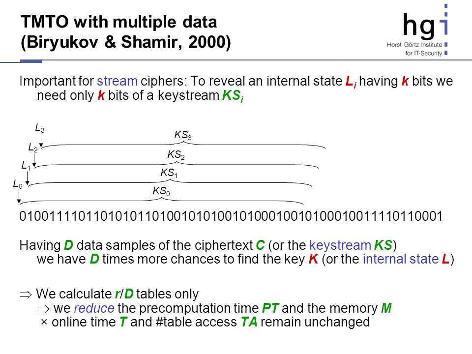 TMTO with multiple data (Biryukov & Shamir, 2000)