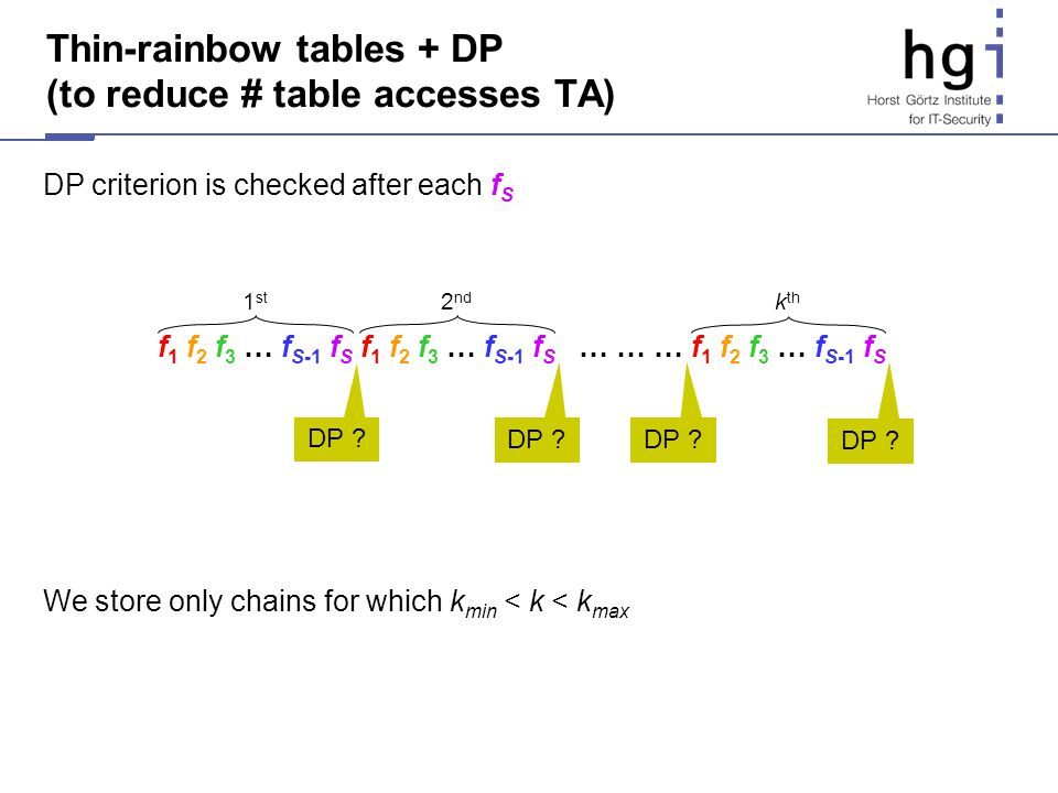 Thin-rainbow tables + DP (to reduce # table accesses TA)