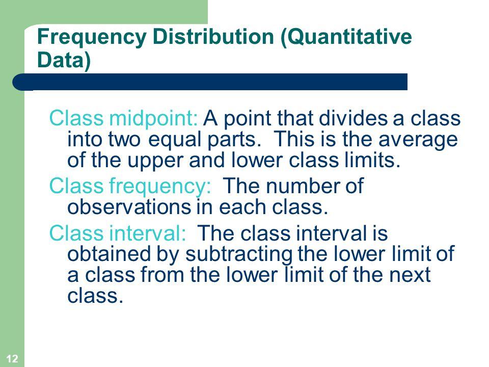 Frequency Distribution (Quantitative Data)