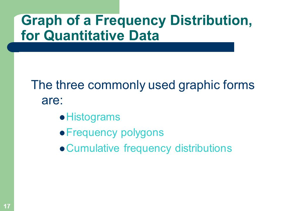 Graph of a Frequency Distribution, for Quantitative Data