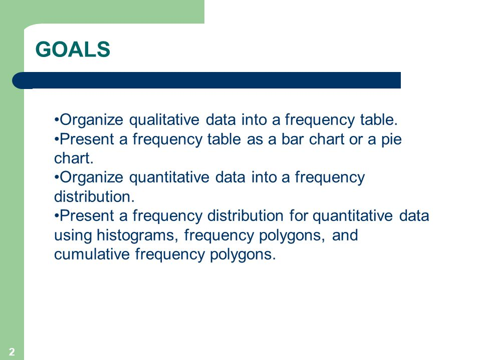 GOALS Organize qualitative data into a frequency table.