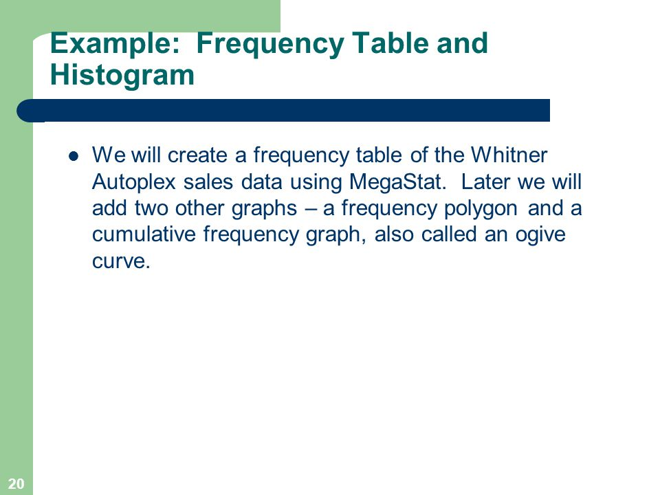 Example: Frequency Table and Histogram