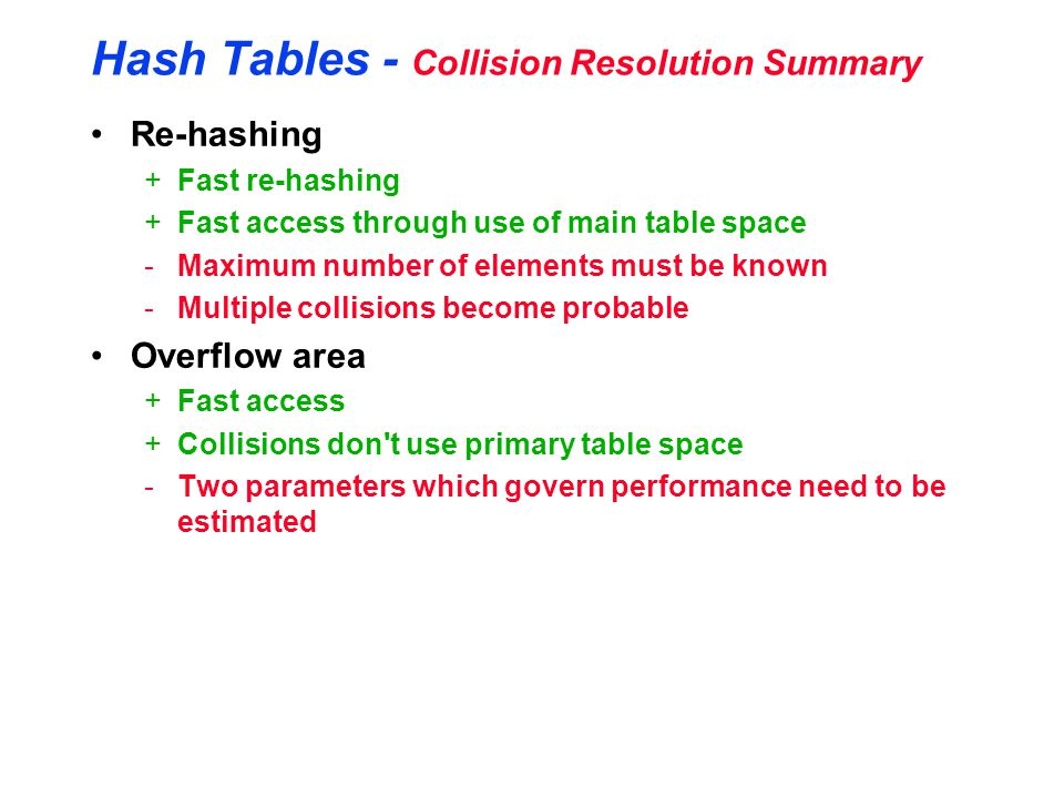 Hash Tables - Collision Resolution Summary
