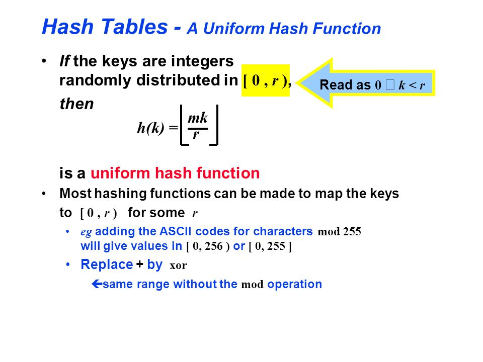 Hash Tables - A Uniform Hash Function