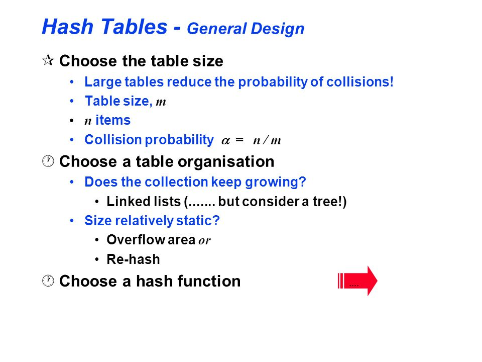 Hash Tables - General Design