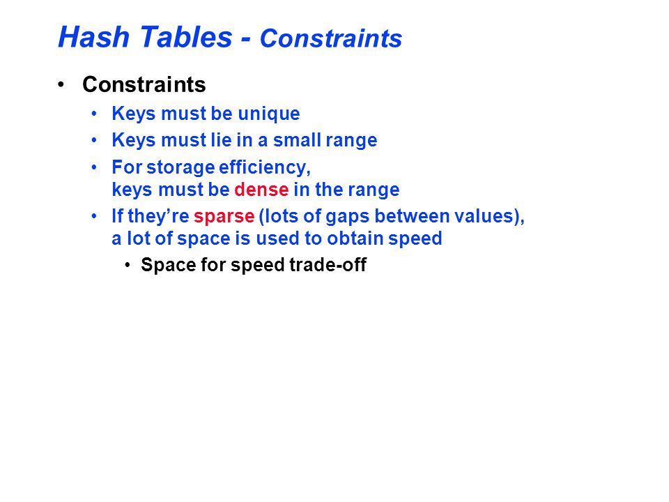 Hash Tables - Constraints