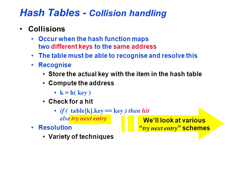 Hash Tables - Collision handling