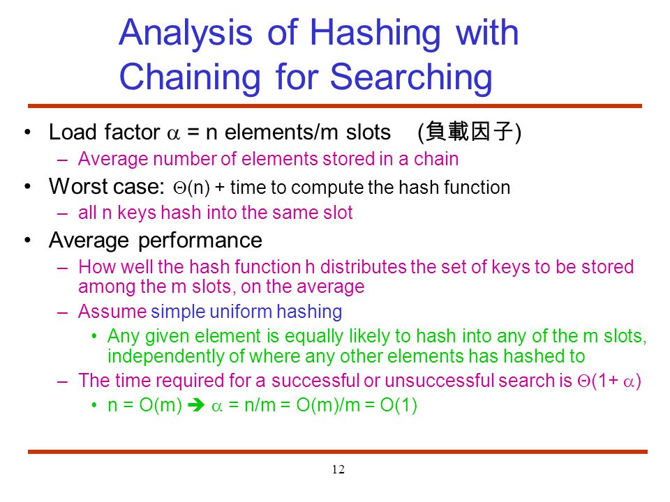 Analysis of Hashing with Chaining for Searching