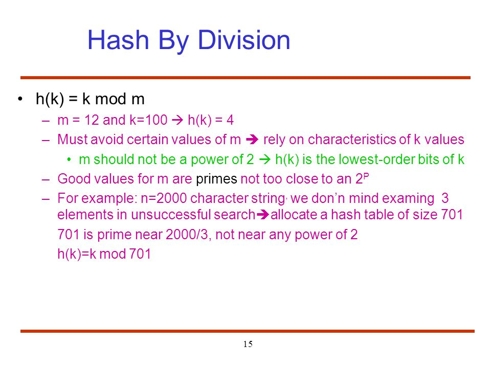 Hash By Division h(k) = k mod m m = 12 and k=100  h(k) = 4