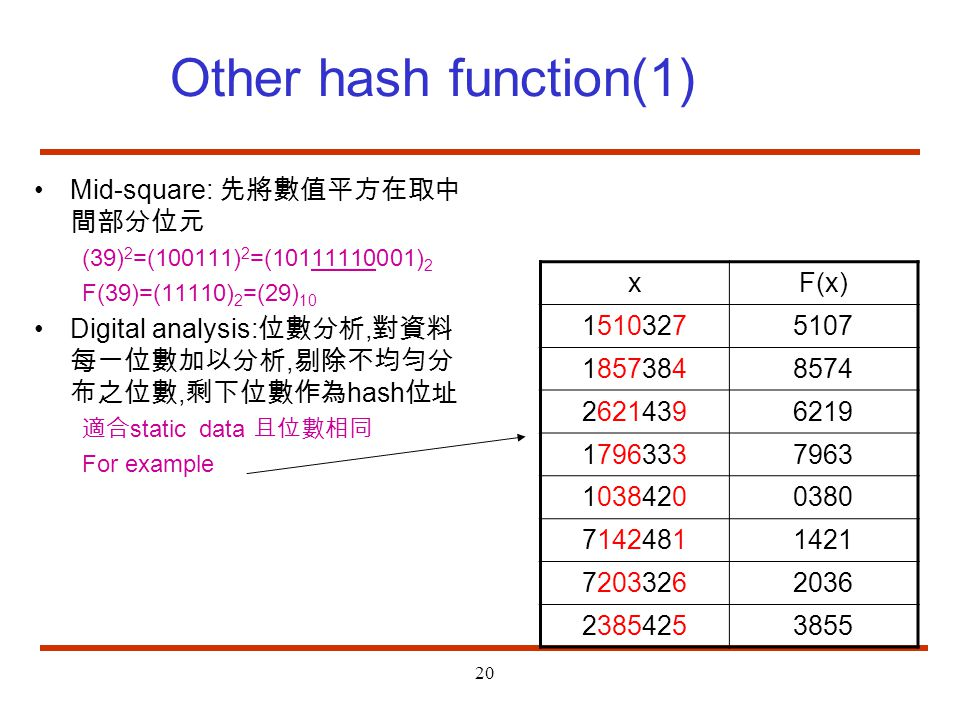 Other hash function(1) Mid-square: 先將數值平方在取中間部分位元
