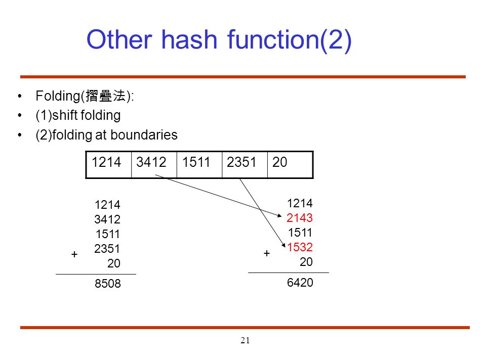 Other hash function(2) Folding(摺疊法): (1)shift folding