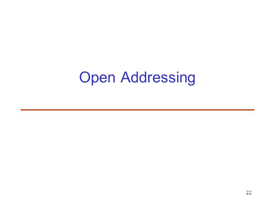 Open Addressing