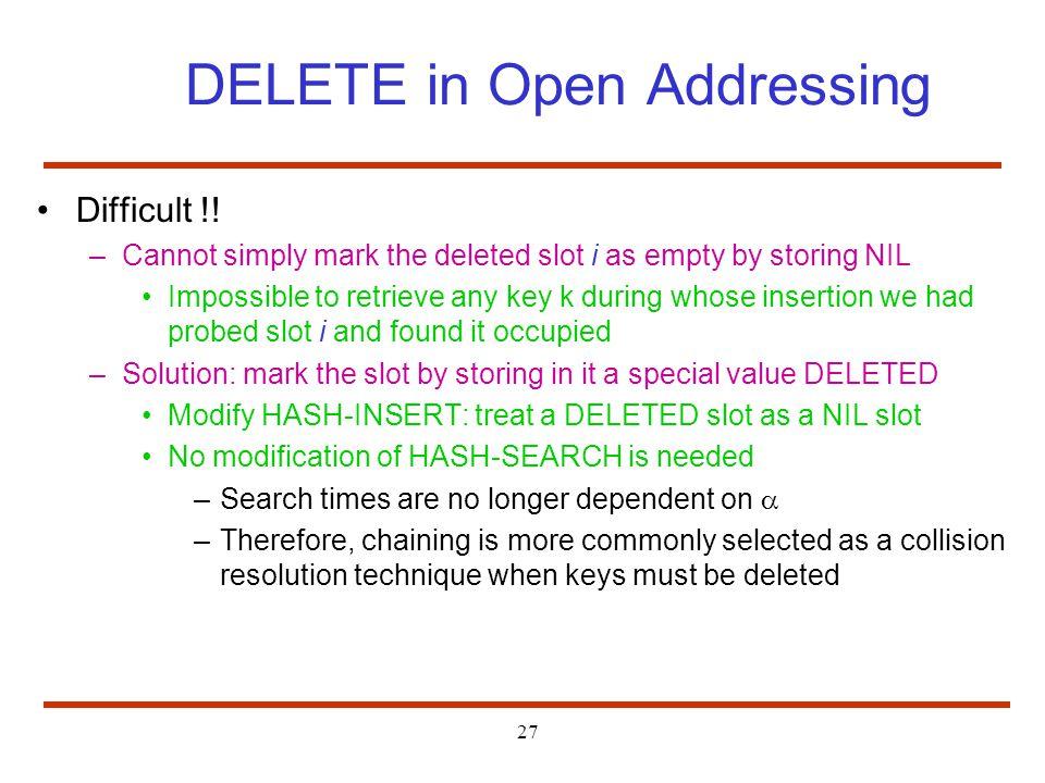 DELETE in Open Addressing