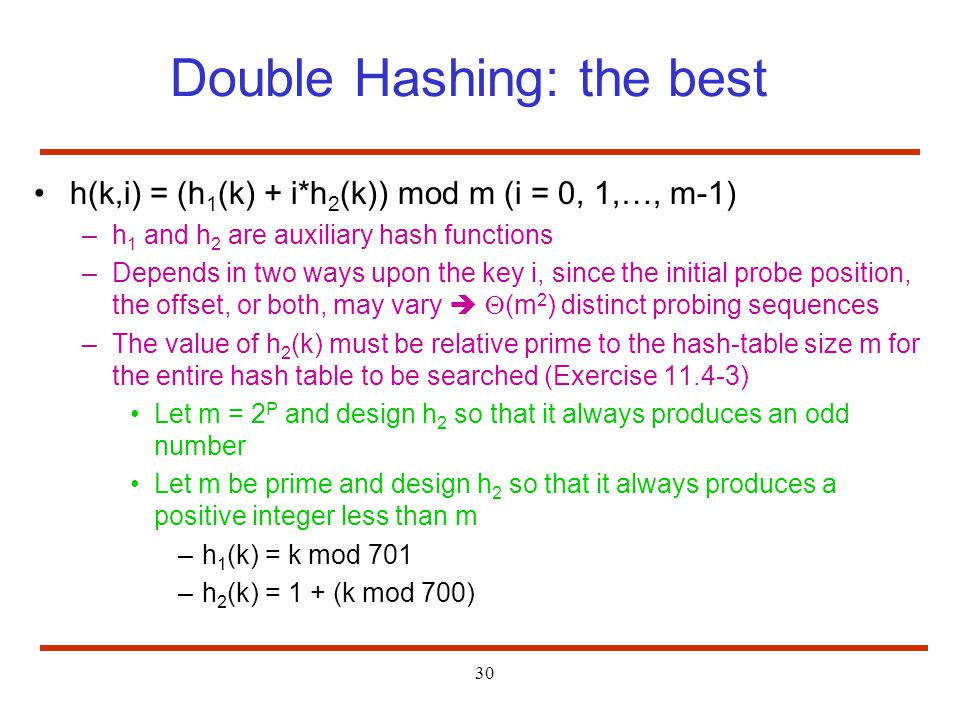 Double Hashing: the best
