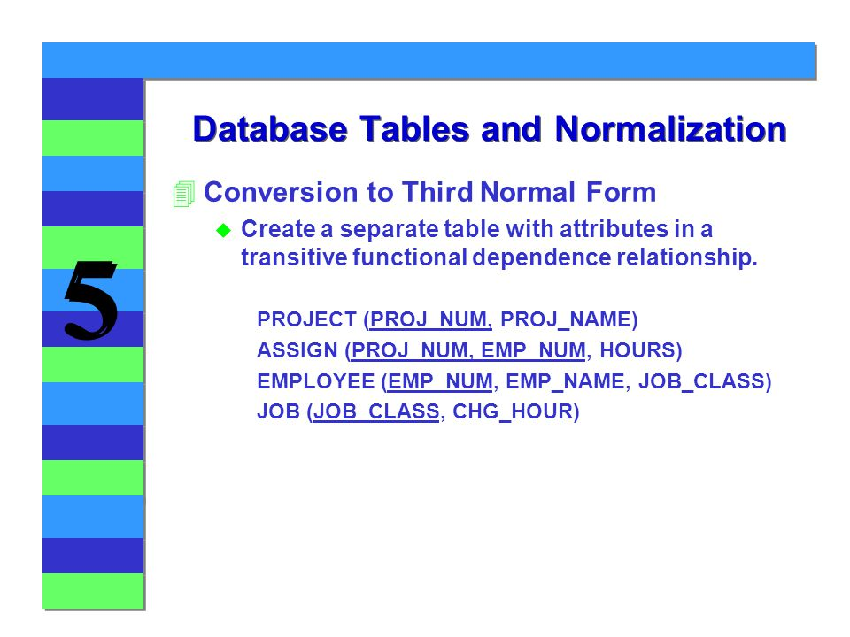 Database Tables and Normalization