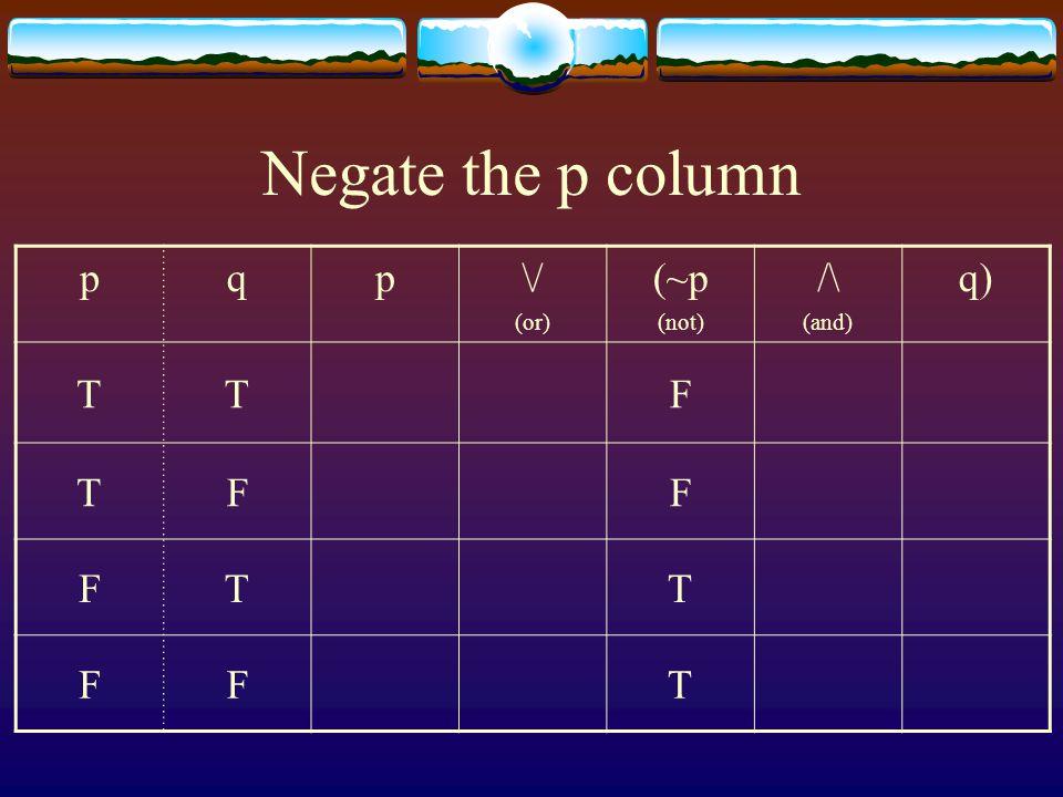 Negate the p column p q \/ (or) (~p (not) /\ (and) q) T F