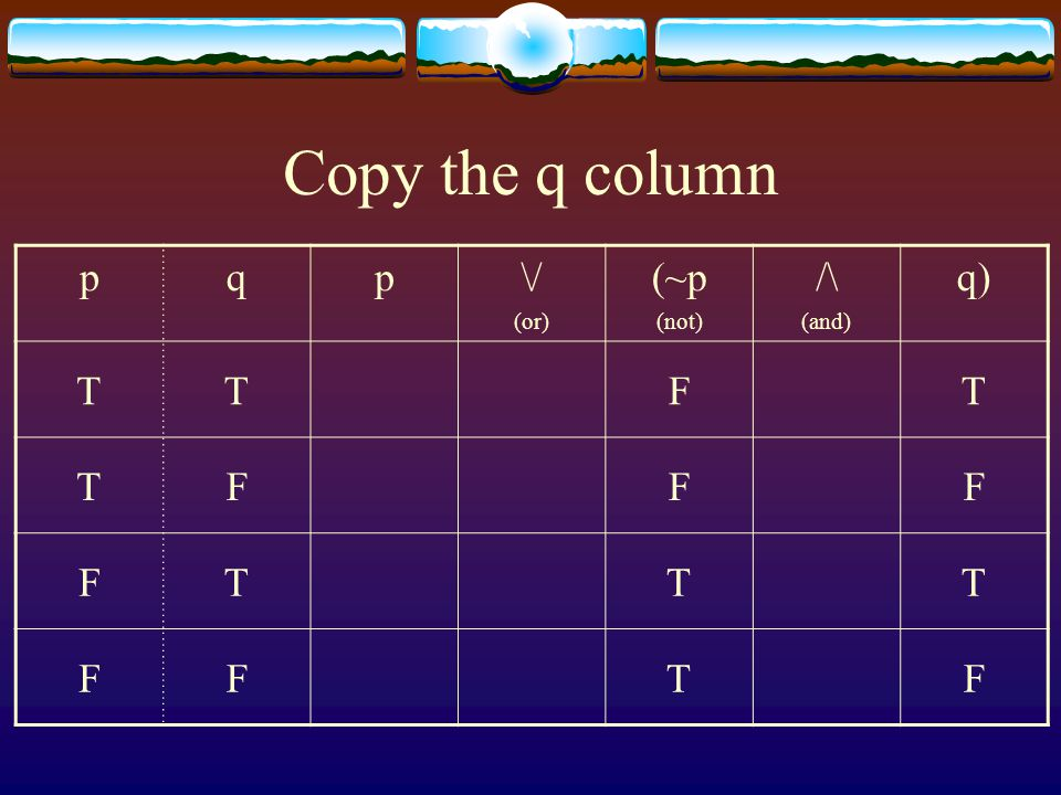 Copy the q column p q \/ (or) (~p (not) /\ (and) q) T F