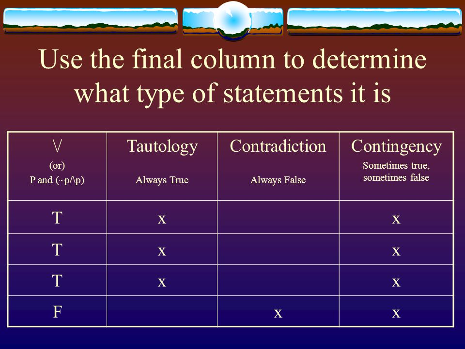 Use the final column to determine what type of statements it is