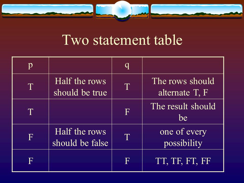 Two statement table p q T Half the rows should be true