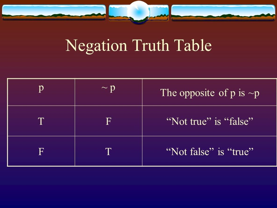Negation Truth Table p ~ p The opposite of p is ~p T F