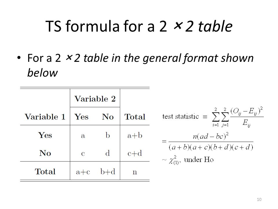 TS formula for a 2 × 2 table For a 2 × 2 table in the general format shown below
