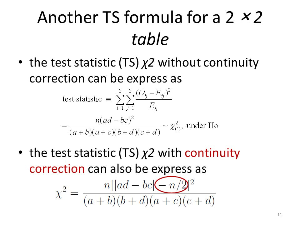 Another TS formula for a 2 × 2 table