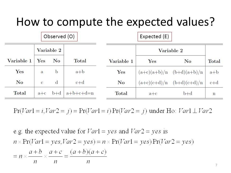 How to compute the expected values