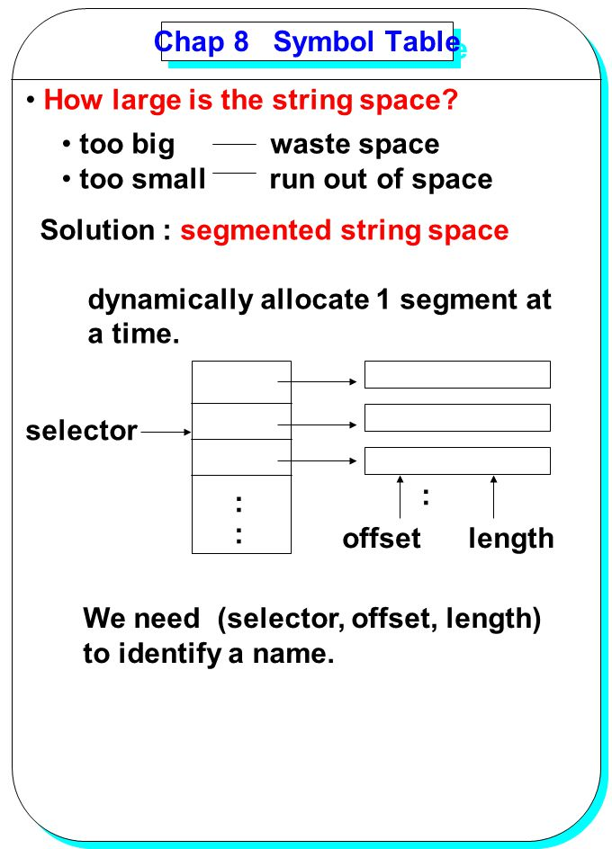 Chap 8 Symbol Table How large is the string space too big waste space. too small run out of space.