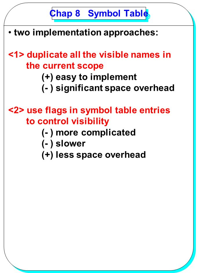 Chap 8 Symbol Table two implementation approaches: <1> duplicate all the visible names in. the current scope.
