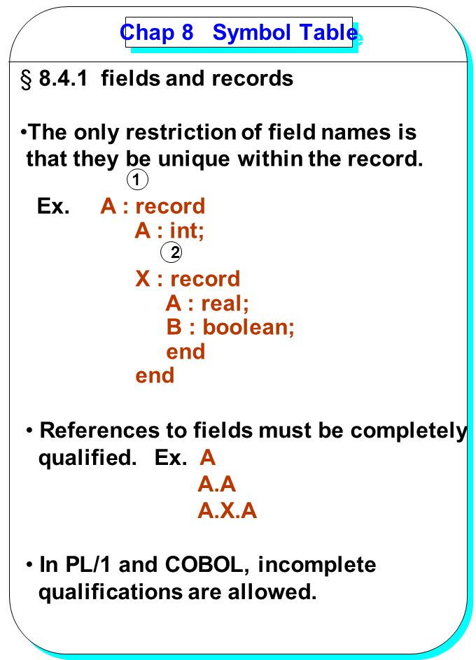 The only restriction of field names is