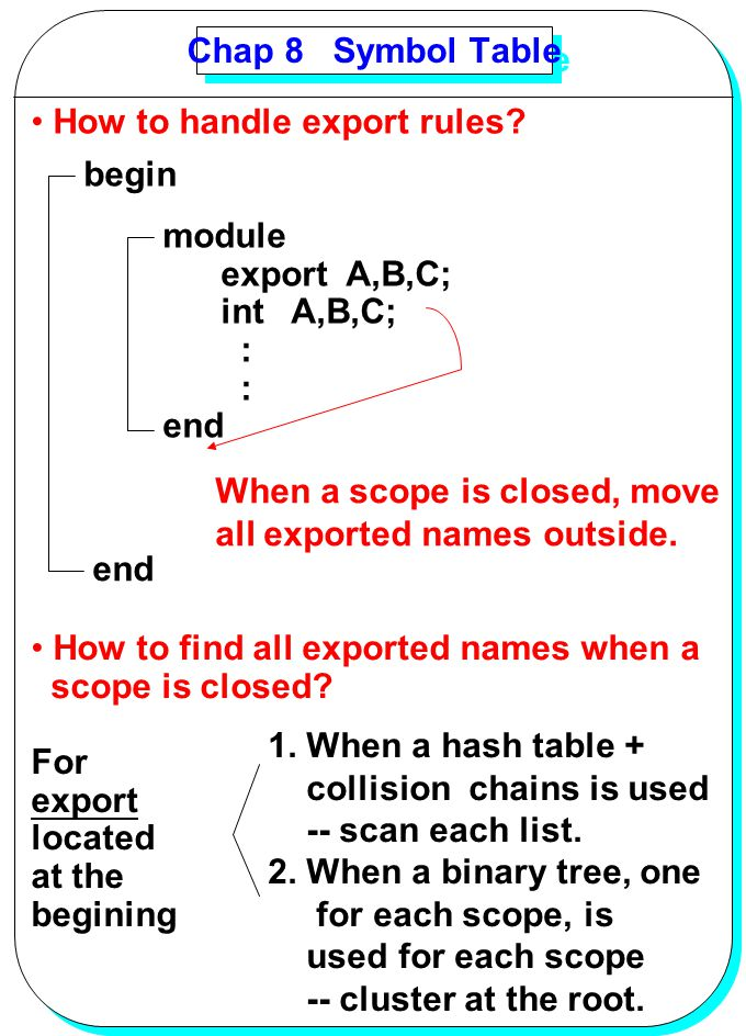 Chap 8 Symbol Table How to handle export rules begin. module. export A,B,C; int A,B,C; :