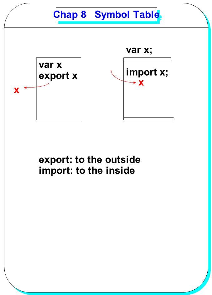 Chap 8 Symbol Table var x; var x. export x. import x; x.