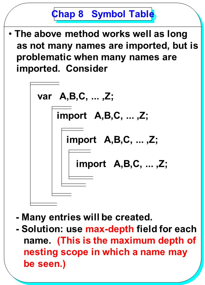 Chap 8 Symbol Table The above method works well as long. as not many names are imported, but is.