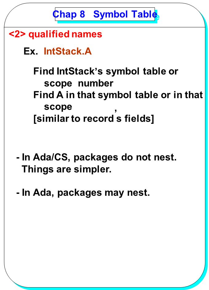 Chap 8 Symbol Table <2> qualified names. Ex. IntStack.A. , Find IntStack s symbol table or. scope number.