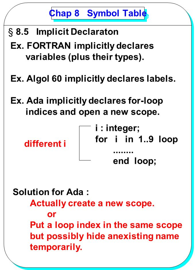 Chap 8 Symbol Table 8.5 Implicit Declaraton. Ex. FORTRAN implicitly declares. variables (plus their types).