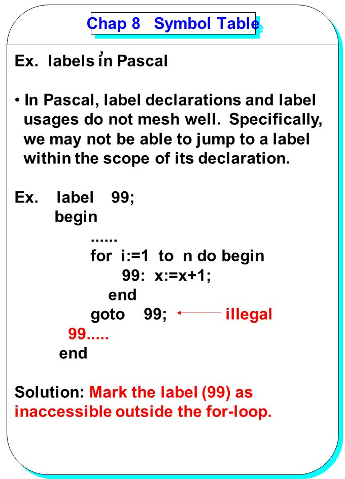 Chap 8 Symbol Table , Ex. labels in Pascal. In Pascal, label declarations and label. usages do not mesh well. Specifically,