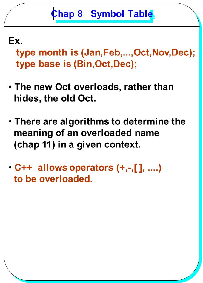 Chap 8 Symbol Table Ex. type month is (Jan,Feb,...,Oct,Nov,Dec); type base is (Bin,Oct,Dec); The new Oct overloads, rather than.