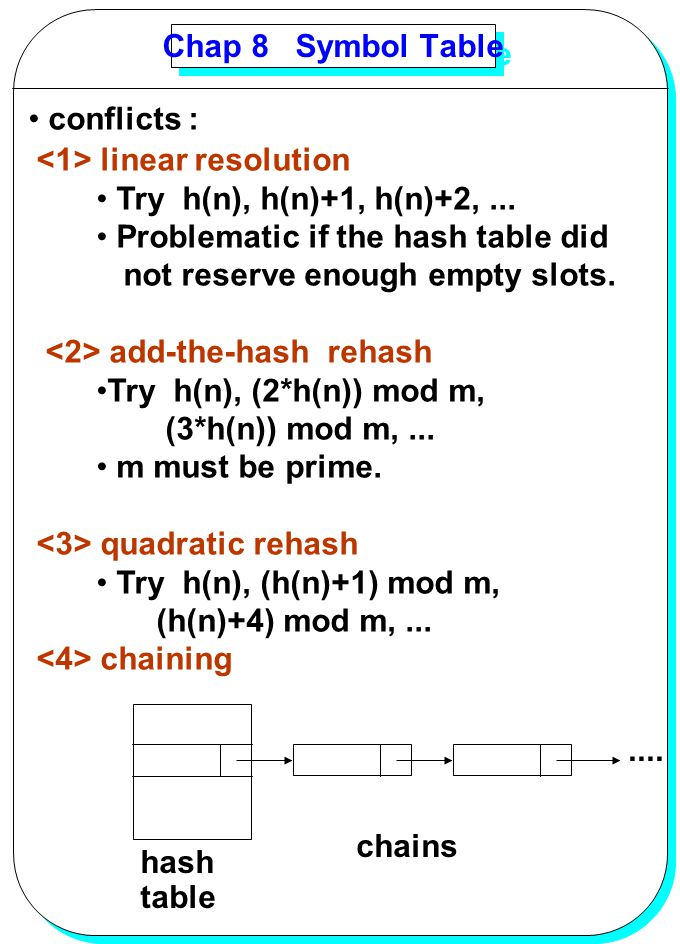 Chap 8 Symbol Table conflicts : <1> linear resolution. Try h(n), h(n)+1, h(n)+2, ... Problematic if the hash table did.