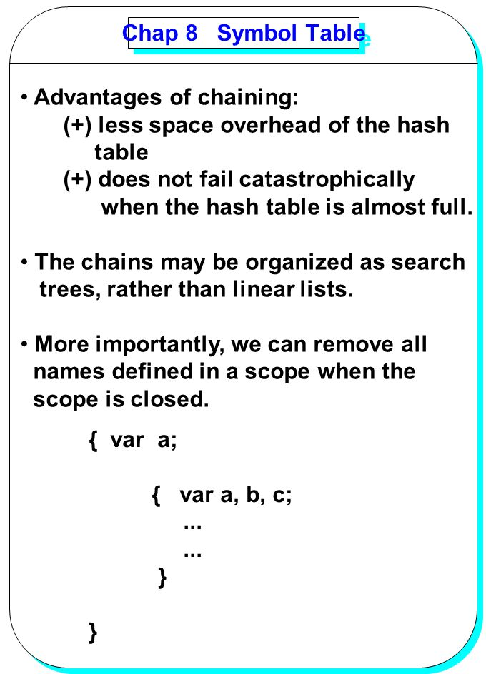 Chap 8 Symbol Table Advantages of chaining: (+) less space overhead of the hash. table. (+) does not fail catastrophically.